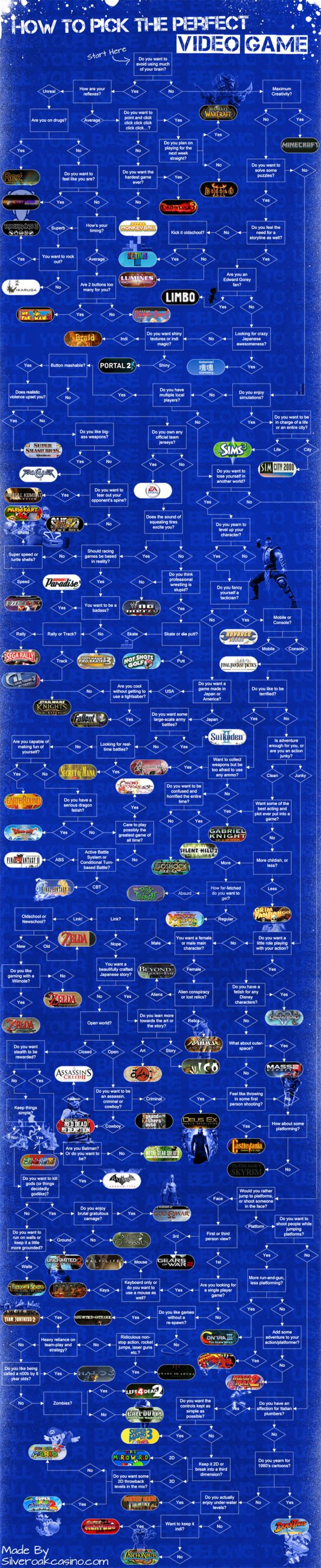 video-game-flowchart-large