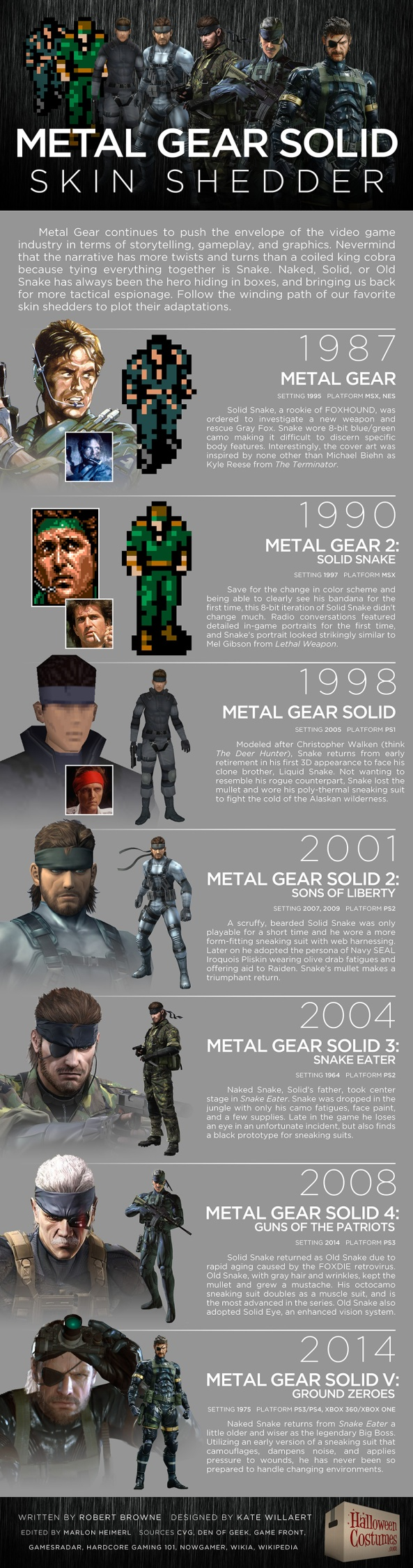 Metal-Gear-Solid-Infographic